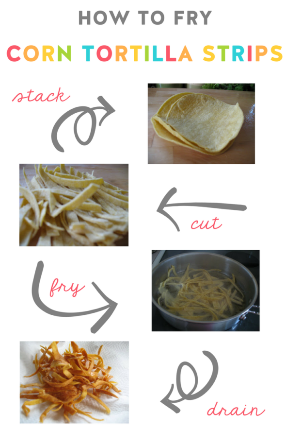 how to fry corn tortilla strips