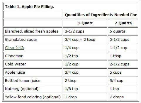 What are some good methods for freezing apples for pie?