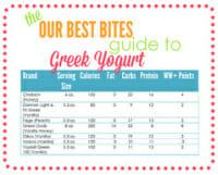 greek yogurt thumbnail